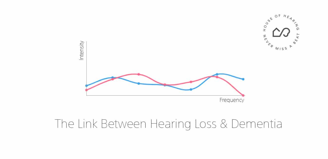 hearing-loss-dementia